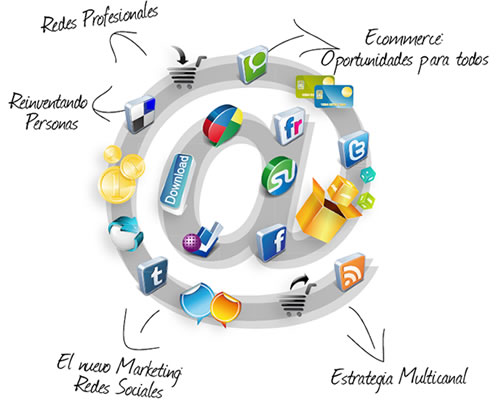 Planificando un Estrategia de Marketing